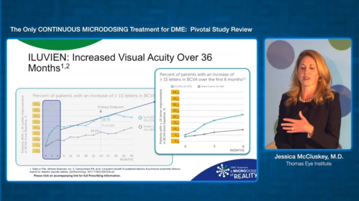 Featuring ILUVIEN Phase 3 Clinical Trial Data presentation by Jessica McCluskey, MD - video thumbnail
